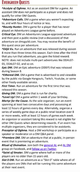 D&D Adventurers League DM Rewards for Season 8 Waterdeep